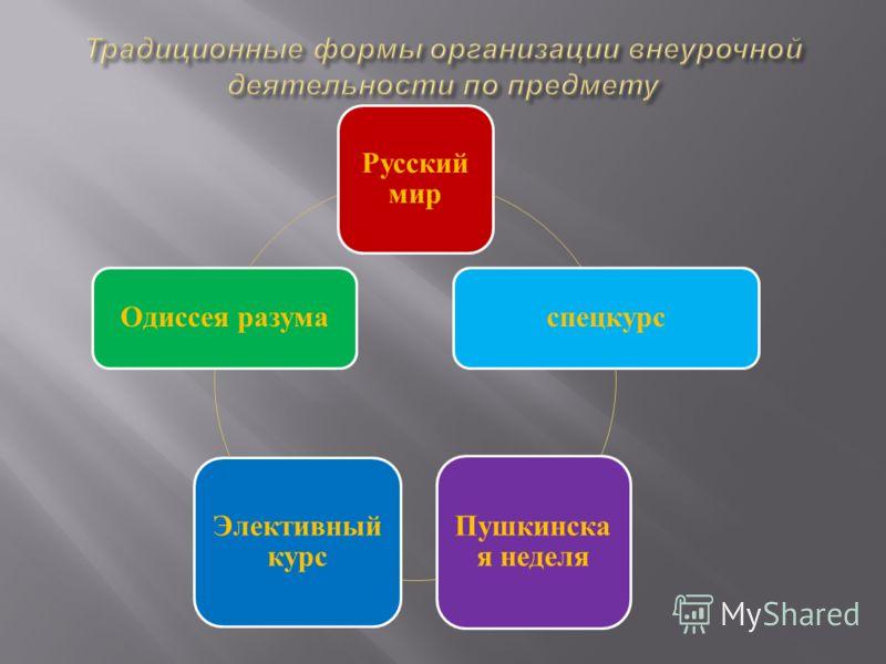 Русский мир спецкурс Пушкинска я неделя Элективный курс Одиссея разума