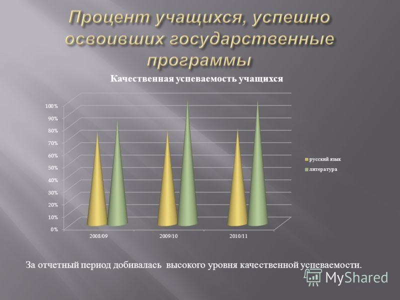 За отчетный период добивалась высокого уровня качественной успеваемости.