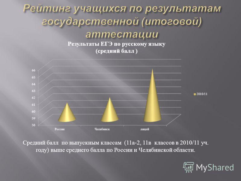 Средний балл по выпускным классам (11а-2, 11в классов в 2010/11 уч. году) выше среднего балла по России и Челябинской области.
