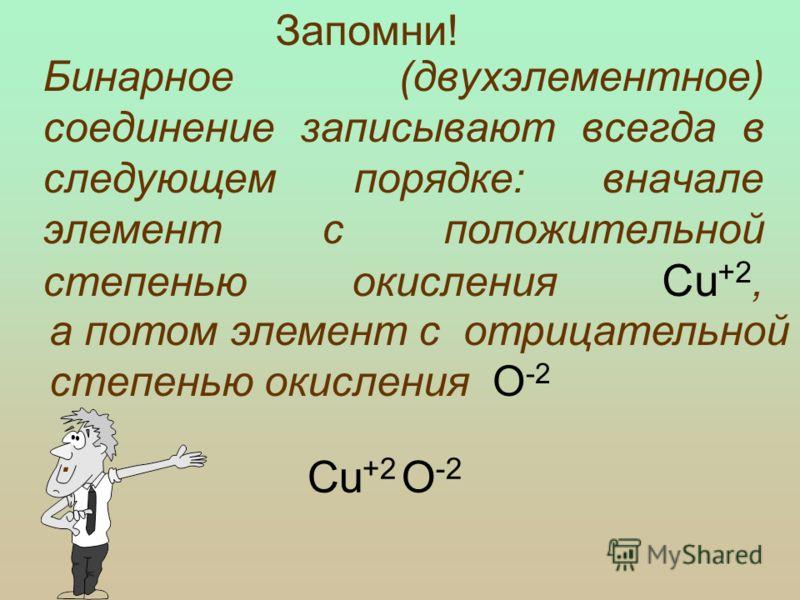 Используя свои знания о кислороде, дополните химическое определение терминами. Кислород – это... газ. Он... воздуха,... в воде, легко реагирует с..., при этом образуются сложные вещества, которые называются.... Первичная проверка знаний бесцветныйтяж