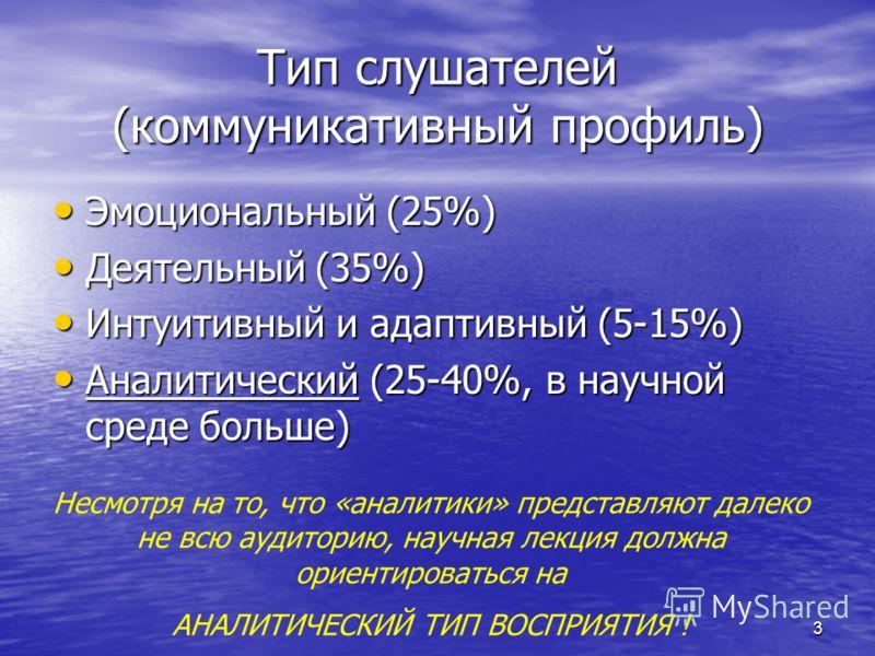 3 Тип слушателей (коммуникативный профиль) Эмоциональный (25%) Эмоциональный (25%) Деятельный (35%) Деятельный (35%) Интуитивный и адаптивный (5-15%) Интуитивный и адаптивный (5-15%) Аналитический (25-40%, в научной среде больше) Аналитический (25-40
