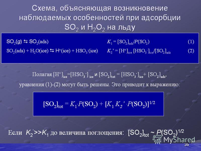 35 Формулы и уравнения: