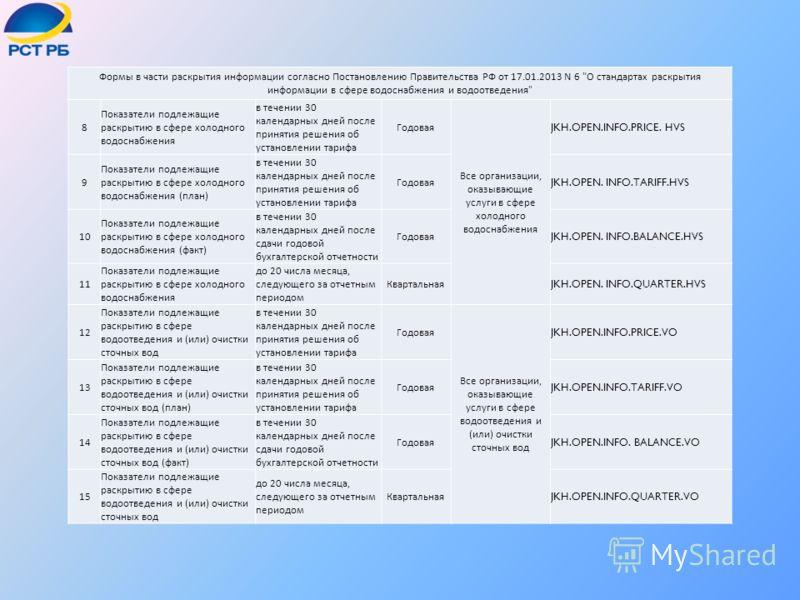 Формы в части раскрытия информации согласно Постановлению Правительства РФ от 17.01.2013 N 6