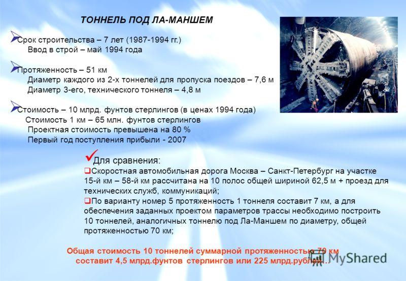 ТОННЕЛЬ ПОД ЛА-МАНШЕМ Срок строительства – 7 лет (1987-1994 гг.) Ввод в строй – май 1994 года Протяженность – 51 км Диаметр каждого из 2-х тоннелей для пропуска поездов – 7,6 м Диаметр 3-его, технического тоннеля – 4,8 м Стоимость – 10 млрд. фунтов с