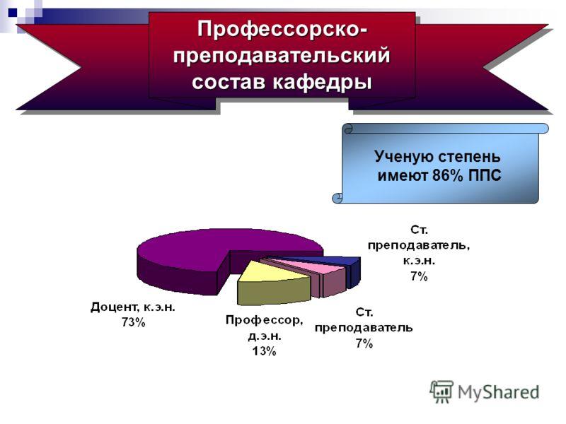 Профессорско- преподавательский состав кафедры Профессорско- преподавательский состав кафедры Ученую степень имеют 86% ППС