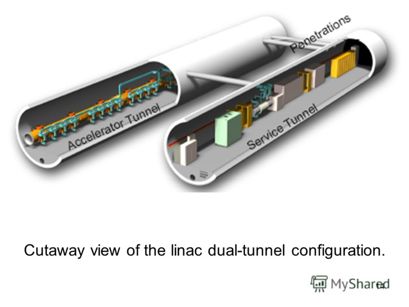 14 Cutaway view of the linac dual-tunnel configuration.