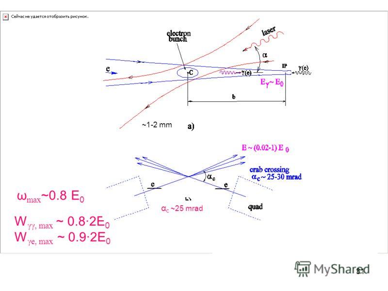 31 ω max ~0.8 E 0 W γγ, max ~ 0.8·2E 0 W γe, max ~ 0.9·2E 0 α c ~25 mrad ~1-2 mm
