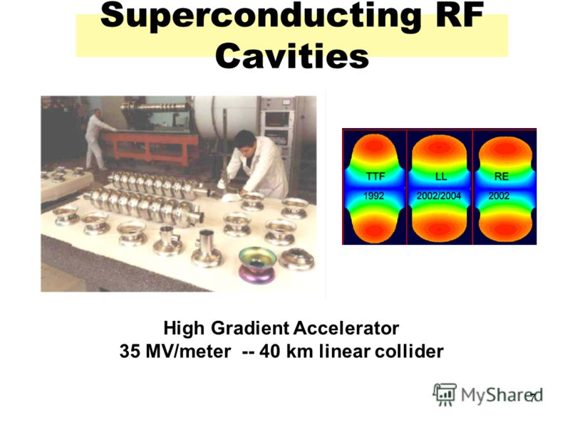 7 Superconducting RF Cavities High Gradient Accelerator 35 MV/meter -- 40 km linear collider