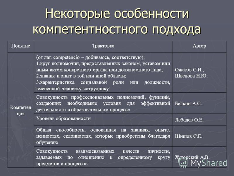 Некоторые особенности компетентностного подхода ПонятиеТрактовкаАвтор Компетен ция (от лат. сompetencio – добиваюсь, соответствую): 1.круг полномочий, предоставленных законом, уставом или иным актом конкретного органа или должностного лица; 2.знания