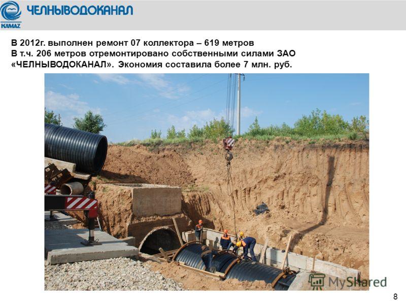 We trust in 8 В 2012г. выполнен ремонт 07 коллектора – 619 метров В т.ч. 206 метров отремонтировано собственными силами ЗАО «ЧЕЛНЫВОДОКАНАЛ». Экономия составила более 7 млн. руб.