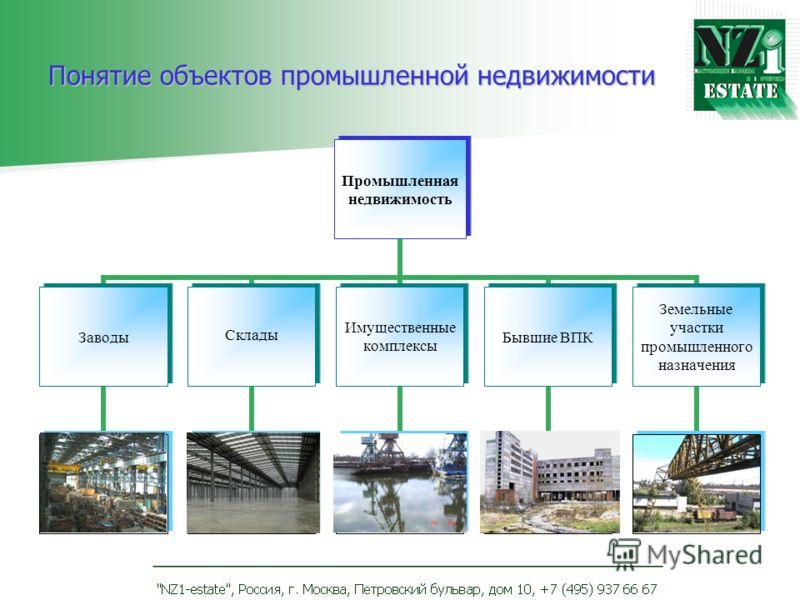 Понятие объектов промышленной недвижимости