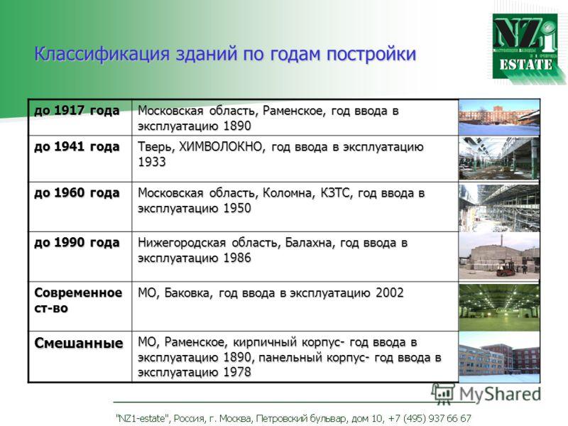 Классификация зданий по годам постройки до 1917 года Московская область, Раменское, год ввода в эксплуатацию 1890 до 1941 года Тверь, ХИМВОЛОКНО, год ввода в эксплуатацию 1933 до 1960 года Московская область, Коломна, КЗТС, год ввода в эксплуатацию 1