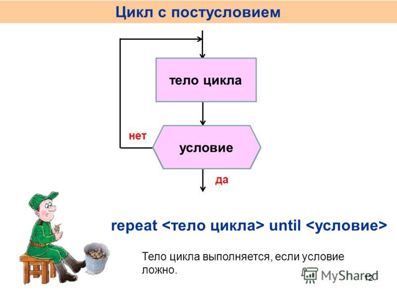 Цикл с постусловием 12 repeat until нет да Взять Почистить Положить Картошка в ведре закончилась? условие тело цикла Тело цикла выполняется, если условие ложно.