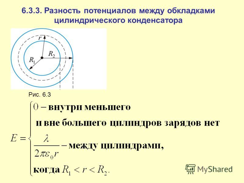 6.3.3. Разность потенциалов между обкладками цилиндрического конденсатора Рис. 6.3