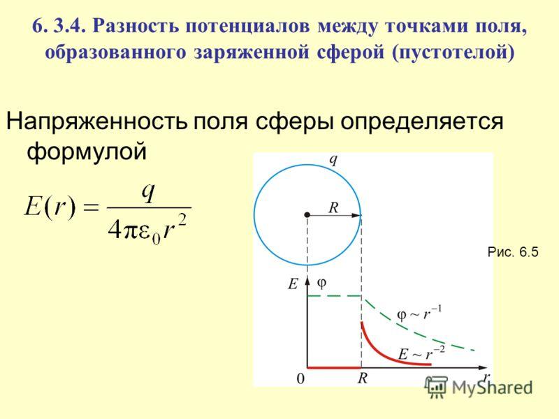 6. 3.4. Разность потенциалов между точками поля, образованного заряженной сферой (пустотелой) Напряженность поля сферы определяется формулой Рис. 6.5
