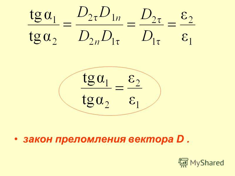 закон преломления вектора D.