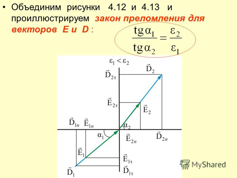 Объединим рисунки 4.12 и 4.13 и проиллюстрируем закон преломления для векторов E и D :
