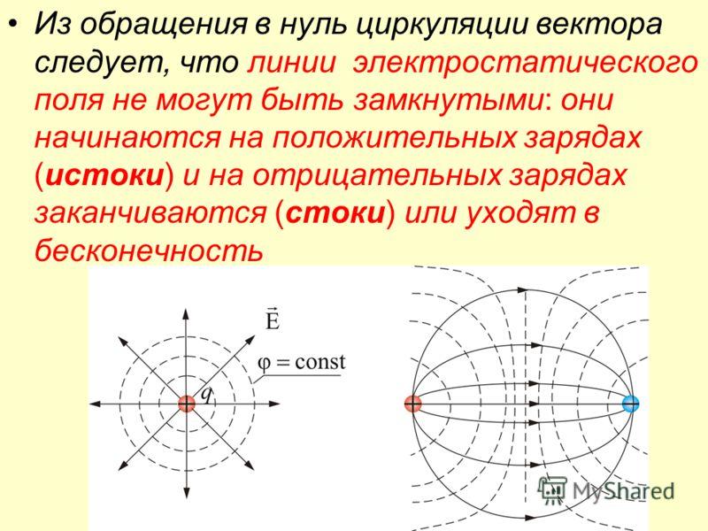 Из обращения в нуль циркуляции вектора следует, что линии электростатического поля не могут быть замкнутыми: они начинаются на положительных зарядах (истоки) и на отрицательных зарядах заканчиваются (стоки) или уходят в бесконечность