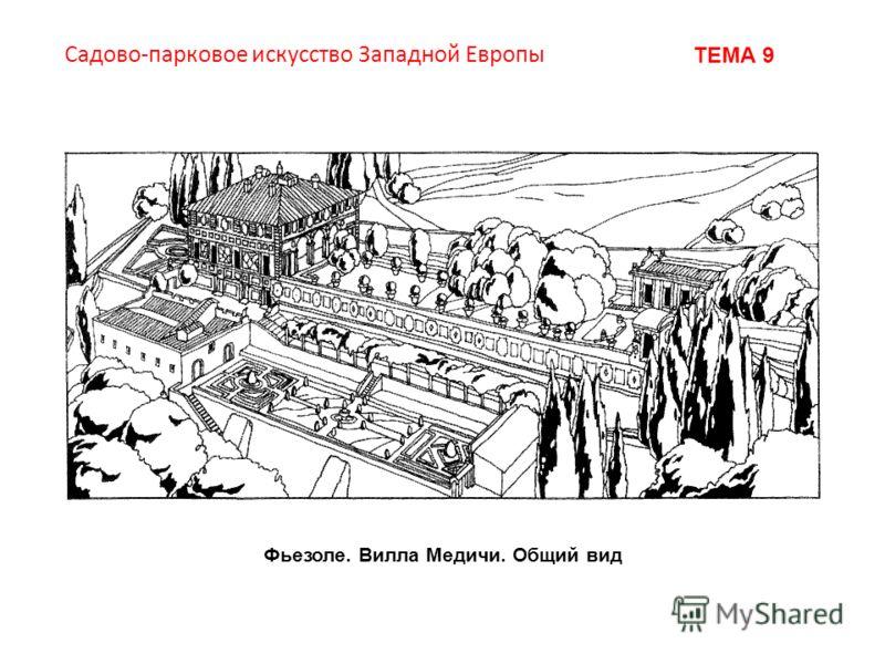 Фьезоле. Вилла Медичи. Общий вид Садово-парковое искусство Западной Европы ТЕМА 9