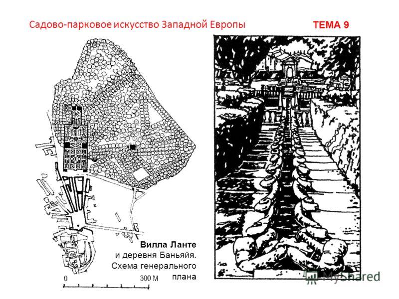 Вилла Ланте и деревня Баньяйя. Схема генерального плана Садово-парковое искусство Западной Европы ТЕМА 9