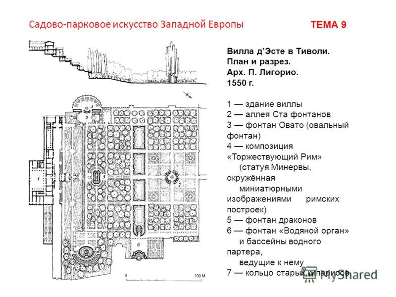 Вилла дЭсте в Тиволи. План и разрез. Арх. П. Лигорио. 1550 г. 1 здание виллы 2 аллея Ста фонтанов 3 фонтан Овато (овальный фонтан) 4 композиция «Торжествующий Рим» (статуя Минервы, окружённая миниатюрными изображениями римских построек) 5 фонтан драк