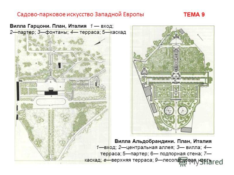 Садово-парковое искусство Западной Европы ТЕМА 9 Вилла Альдобрандини. План, Италия 1вход; 2центральная аллея; 3 вилла; 4 терраса; 5партер; 6 подпорная стена; 7 каскад; вверхняя терраса; 9лесопарковая часть Вилла Гарцони. План, Италия 1 вход; 2партер