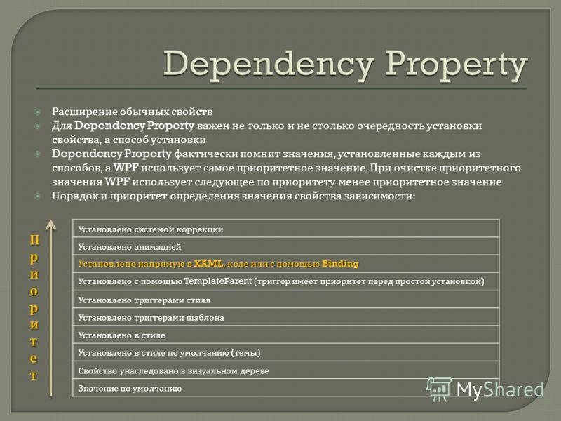 Расширение обычных свойств Для Dependency Property важен не только и не столько очередность установки свойства, а способ установки Dependency Property фактически помнит значения, установленные каждым из способов, а WPF использует самое приоритетное з