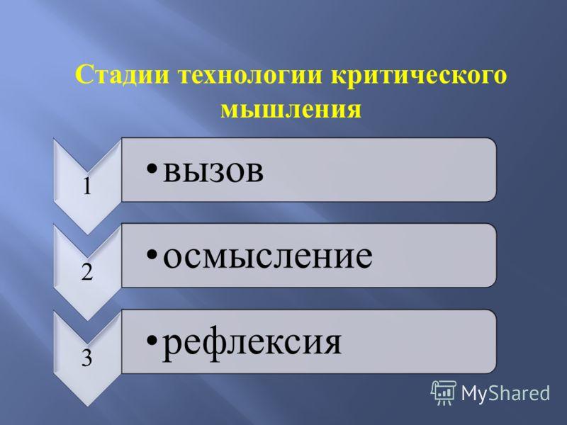 Стадии технологии критического мышления 1 вызов 2 осмысление 3 рефлексия