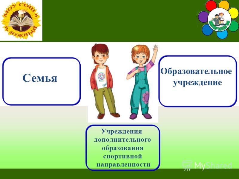 Образовательное учреждение Семья Учреждения дополнительного образования спортивной направленности