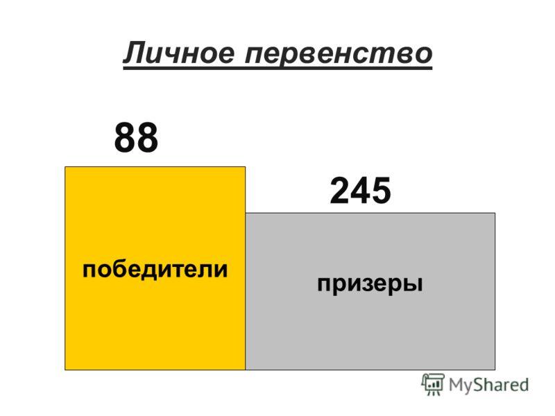 Личное первенство 3 место победители призеры 245 88