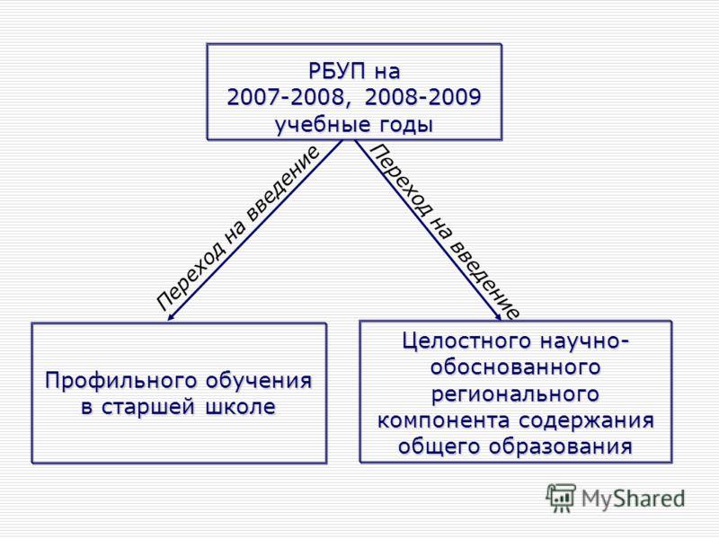 РБУП на 2007-2008, 2008-2009 учебные годы Переход на введение Профильного обучения в старшей школе Целостного научно- обоснованного регионального компонента содержания общего образования Переход на введение