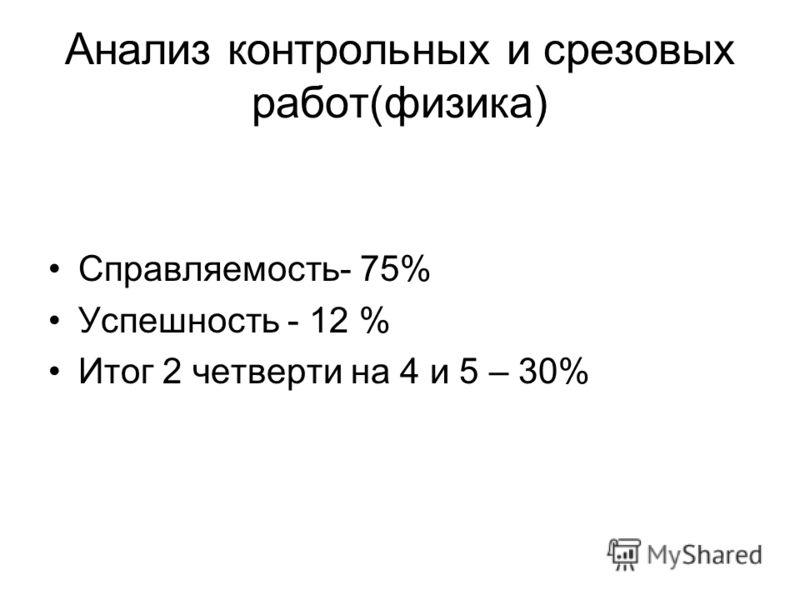 Анализ контрольных и срезовых работ(физика) Справляемость- 75% Успешность - 12 % Итог 2 четверти на 4 и 5 – 30%