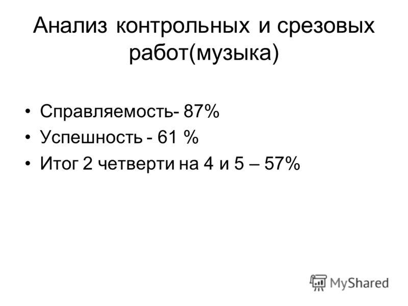 Анализ контрольных и срезовых работ(музыка) Справляемость- 87% Успешность - 61 % Итог 2 четверти на 4 и 5 – 57%