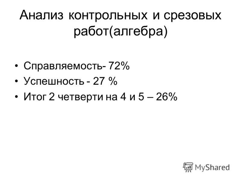 Анализ контрольных и срезовых работ(алгебра) Справляемость- 72% Успешность - 27 % Итог 2 четверти на 4 и 5 – 26%