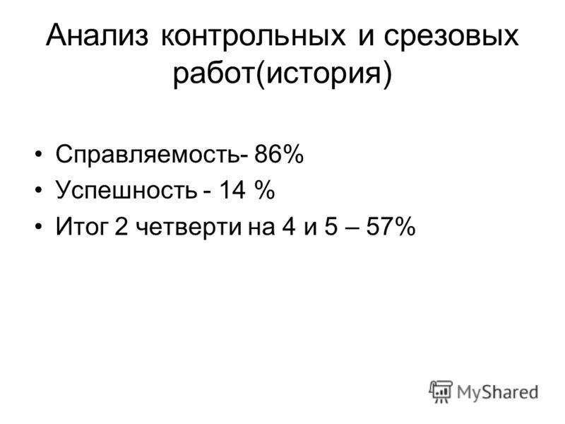 Анализ контрольных и срезовых работ(история) Справляемость- 86% Успешность - 14 % Итог 2 четверти на 4 и 5 – 57%