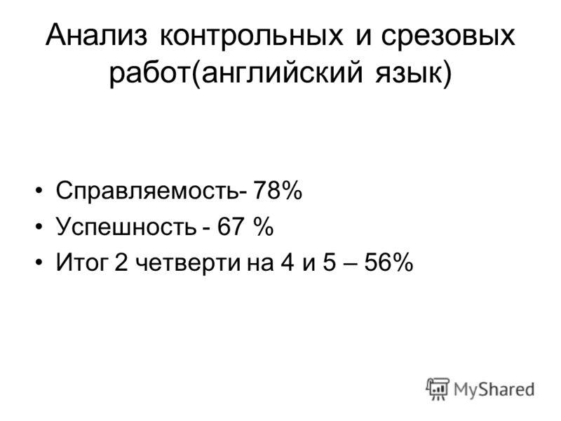 Анализ контрольных и срезовых работ(английский язык) Справляемость- 78% Успешность - 67 % Итог 2 четверти на 4 и 5 – 56%