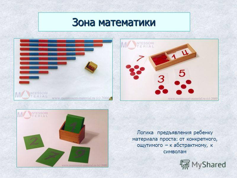 Зона математики Логика предъявления ребенку материала проста: от конкретного, ощутимого – к абстрактному, к символам