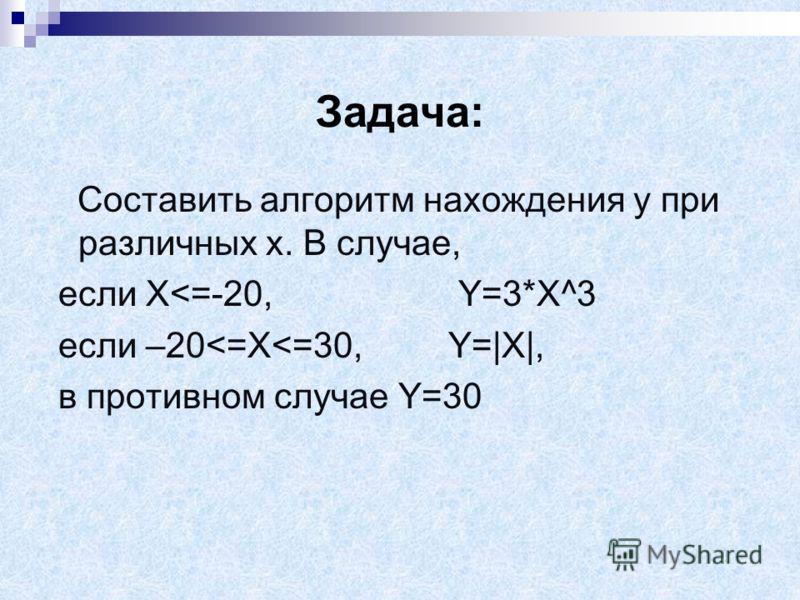 Программа на языке QBasic CLS INPUT x=;x If x>0 THEN y=x^3 ELSE y=x^2 ? y=; y Задание 36. Составьте блок-схему и напишите программу вычисления квадрата число а, если aw; в противном случае - их разности. Значения q и w задать с клавиатуры. Задание 38