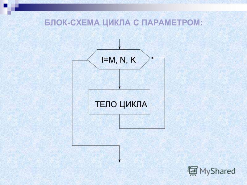 Общий вид алгоритма цикла с параметром: для X от M до N шаг K нц тело цикла кц M, N - любые целые числа, K -любое действительное число. Если шаг K=1, то его можно не описывать, он становится равным единице по умолчанию.