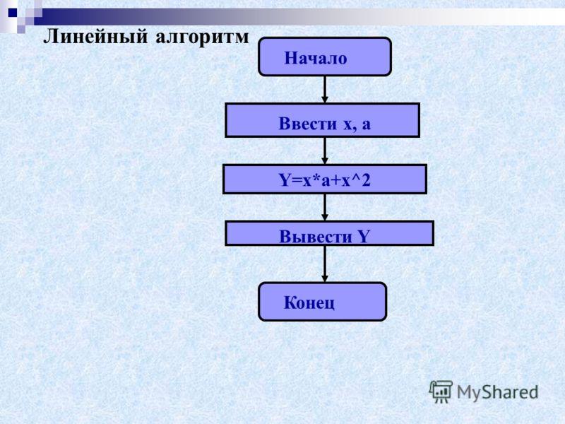 Начало Конец X=(A+B)*C A+B=D X=D*C Ввести A, B, C Вывести X Линейный алгоритм