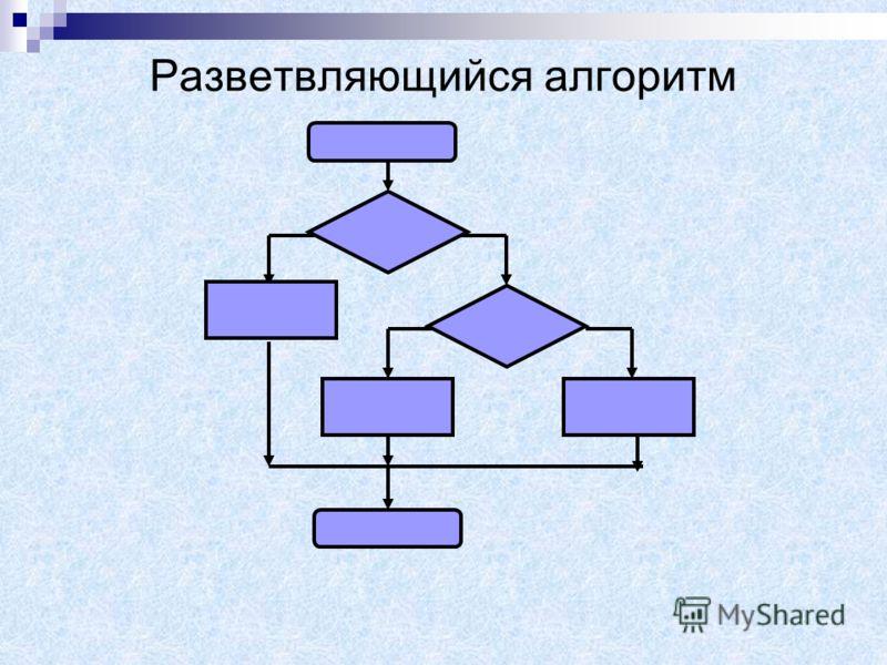 Условие – это логическое выражение Это или операция сравнения (знаки =, >, =, ) Или переменная типа boolean, которая может принимать два значения: истина или ложь IF a>b THEN a =2 ELSE b =2 Какая переменная получит значение 2, если обе равны 1 вначал