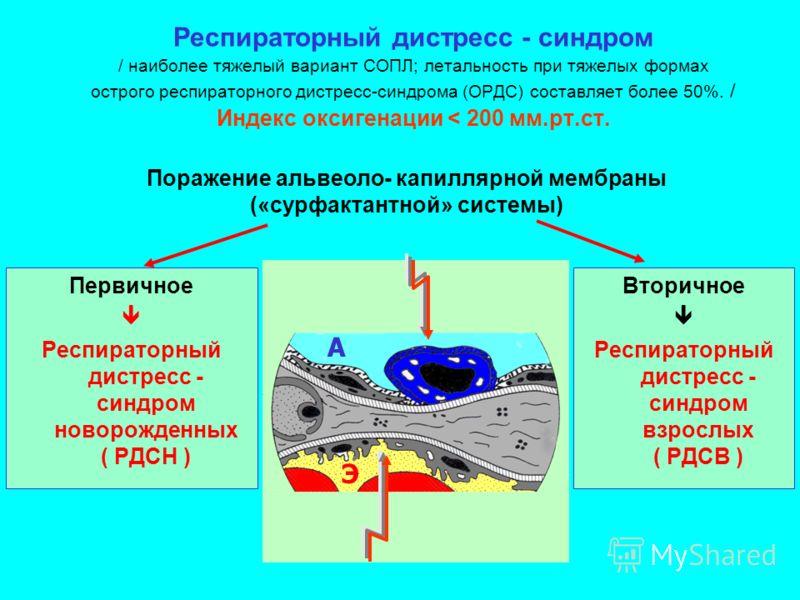 Первичное Респираторный дистресс - синдром новорожденных ( РДСН ) Вторичное Респираторный дистресс - синдром взрослых ( РДСВ ) Респираторный дистресс - синдром / наиболее тяжелый вариант СОПЛ; летальность при тяжелых формах острого респираторного дис