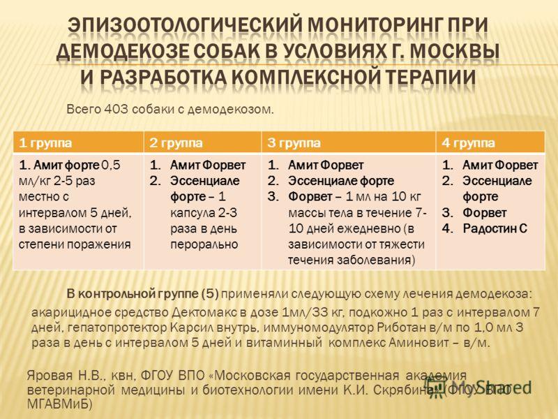 схему лечения демодекоза: