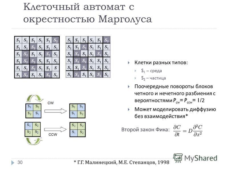 Клеточный автомат с окрестностью Марголуса Клетки разных типов : S 1 – среда S 2 – частица Поочередные повороты блоков четного и нечетного разбиения с вероятностями P cw = P ccw = 1/2 Может моделировать диффузию без взаимодействия * Второй закон Фика