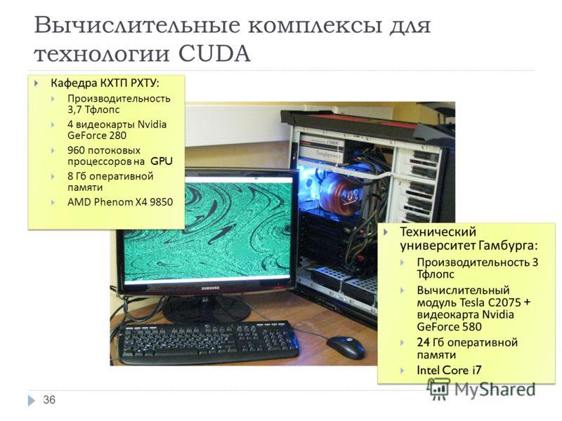 Вычислительные комплексы для технологии CUDA Кафедра КХТП РХТУ : Производительность 3,7 Тфлопс 4 видеокарты Nvidia GeForce 280 960 потоковых процессоров на GPU 8 Гб оперативной памяти AMD Phenom X4 9850 Кафедра КХТП РХТУ : Производительность 3,7 Тфло