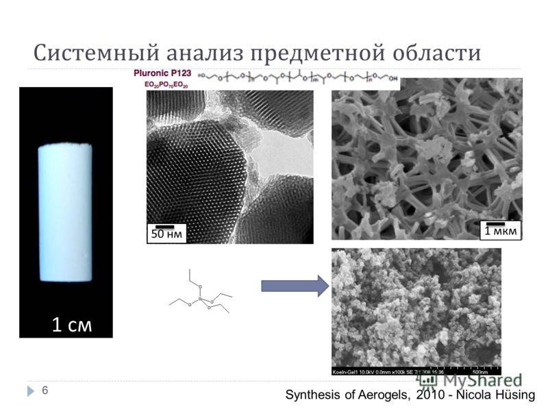 Системный анализ предметной области Synthesis of Aerogels, 2010 - Nicola Hüsing 6 1 см 1 мкм 50 нм