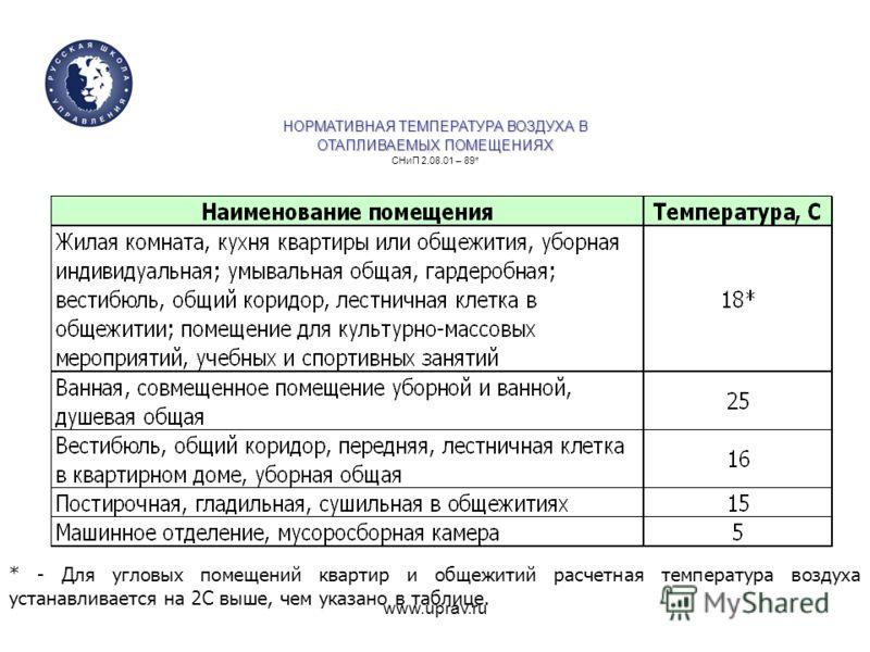 www.uprav.ru * - Для угловых помещений квартир и общежитий расчетная температура воздуха устанавливается на 2С выше, чем указано в таблице. НОРМАТИВНАЯ ТЕМПЕРАТУРА ВОЗДУХА В ОТАПЛИВАЕМЫХ ПОМЕЩЕНИЯХ НОРМАТИВНАЯ ТЕМПЕРАТУРА ВОЗДУХА В ОТАПЛИВАЕМЫХ ПОМЕЩ