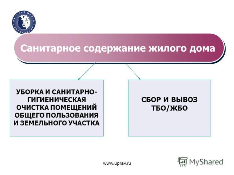 www.uprav.ru Санитарное содержание жилого дома УБОРКА И САНИТАРНО- ГИГИЕНИЧЕСКАЯ ОЧИСТКА ПОМЕЩЕНИЙ ОБЩЕГО ПОЛЬЗОВАНИЯ И ЗЕМЕЛЬНОГО УЧАСТКА СБОР И ВЫВОЗ ТБО/ЖБО
