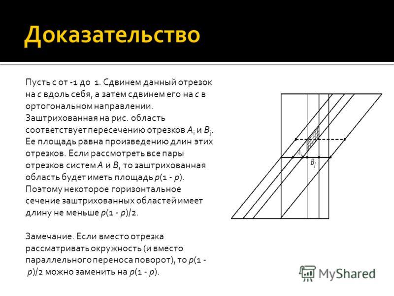 Пусть с от -1 до 1. Сдвинем данный отрезок на c вдоль себя, а затем сдвинем его на c в ортогональном направлении. Заштрихованная на рис. область соответствует пересечению отрезков A i и B j. Ее площадь равна произведению длин этих отрезков. Если расс