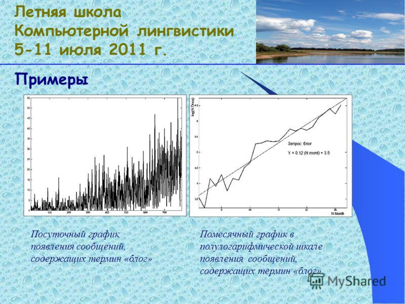 Примеры Летняя школа Компьютерной лингвистики 5-11 июля 2011 г. Посуточный график появления сообщений, содержащих термин «блог» Помесячный график в полулогарифмической шкале появления сообщений, содержащих термин «блог»